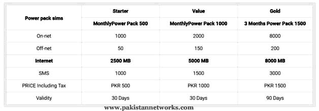 Zong Power Pack Sims New Packages