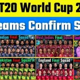 T20 World Cup 2021 squads